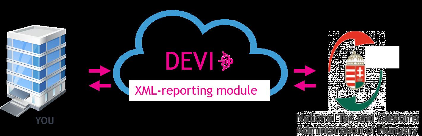 devi-xml-module.png